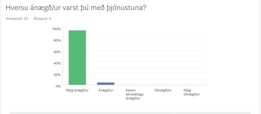 Sendibílar Verðskrá - innanbæjar